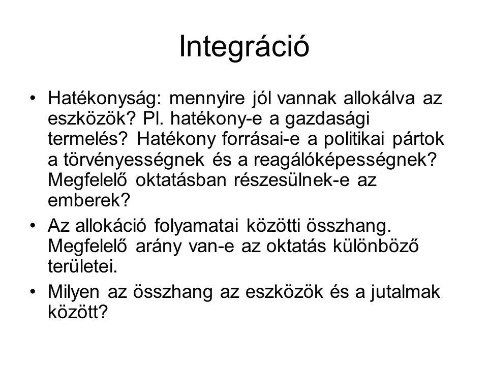 Allokáció versus integráció Mit tekintünk fontosabbnak.