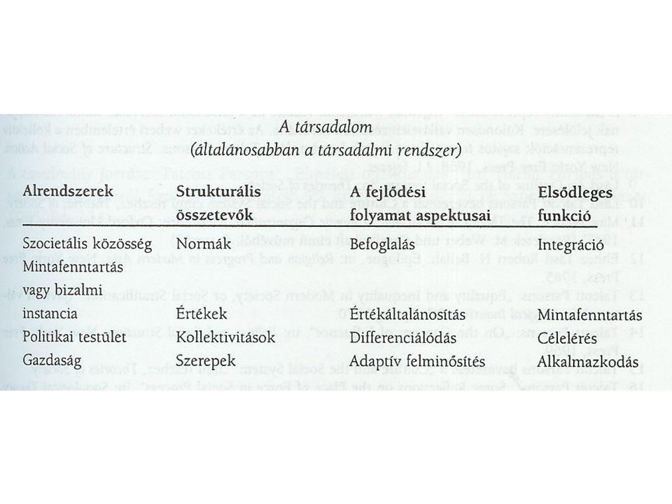 Interdependencia Határviszonyok, cserekapcsolatok, interdependencia A többi rendszer inputja hozzájárul az adott rendszer outputjához.
