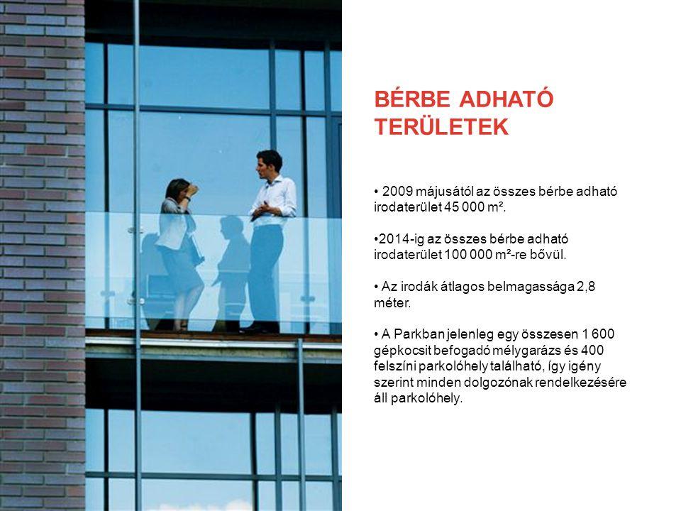 BÉRBE ADHATÓ TERÜLETEK 2009 májusától az összes bérbe adható irodaterület 45 000 m². 2014-ig az összes bérbe adható irodaterület 100 000 m²-re bővül.