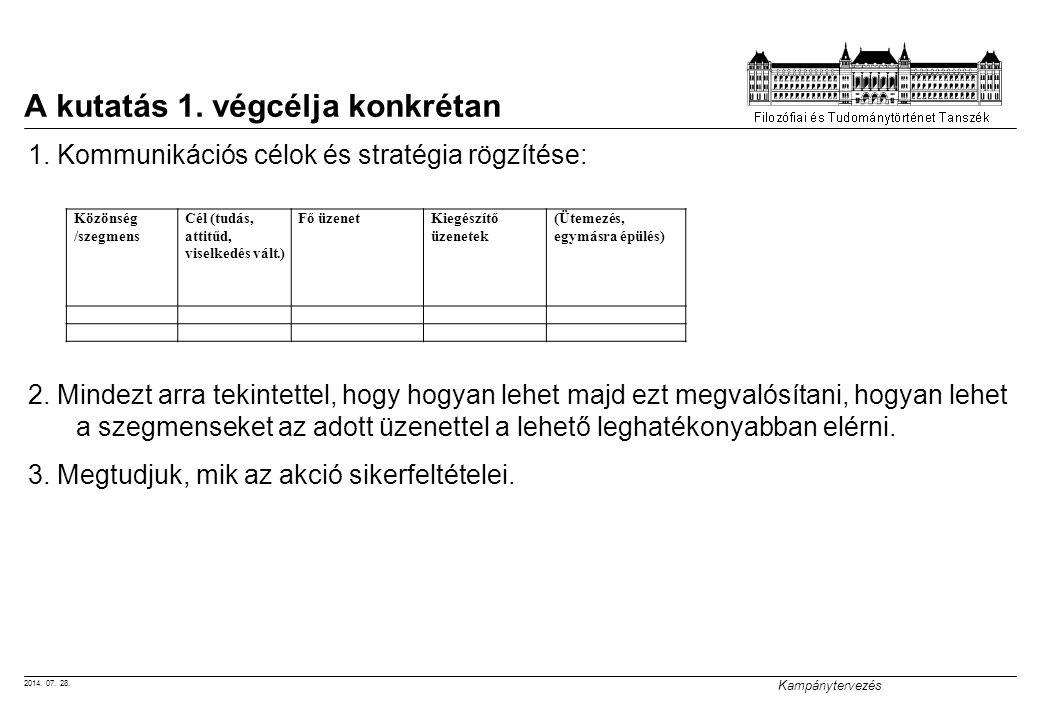 2014. 07. 28. Kampánytervezés A kutatás 1. végcélja konkrétan 1.