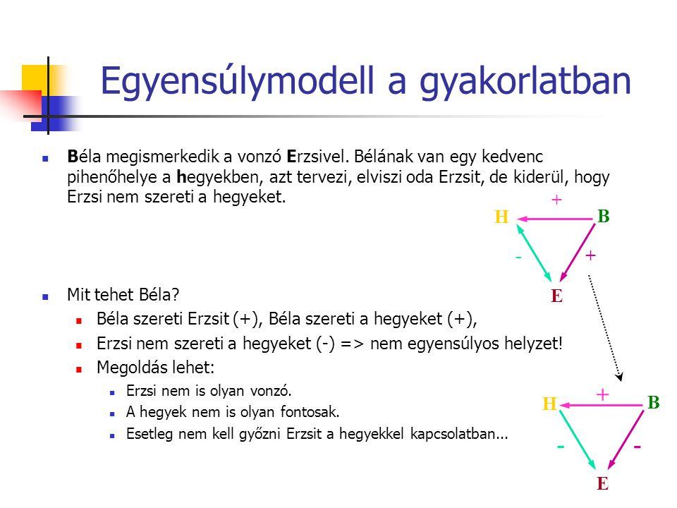 Egyensúlymodell a gyakorlatban Béla megismerkedik a vonzó Erzsivel.