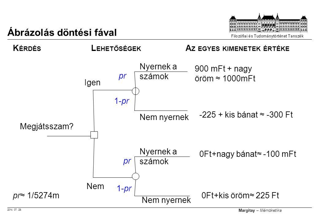 2014.07. 29. Margitay – Mérnöketika Ábrázolás döntési fával Megjátsszam.