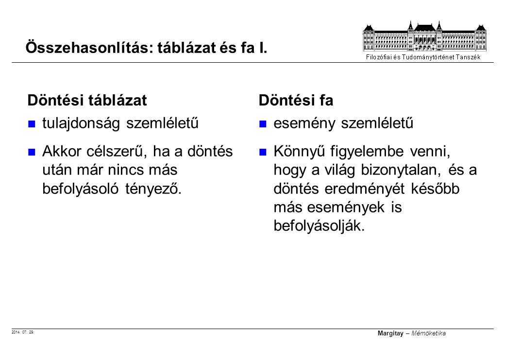 2014.07. 29. Margitay – Mérnöketika Összehasonlítás: táblázat és fa I.