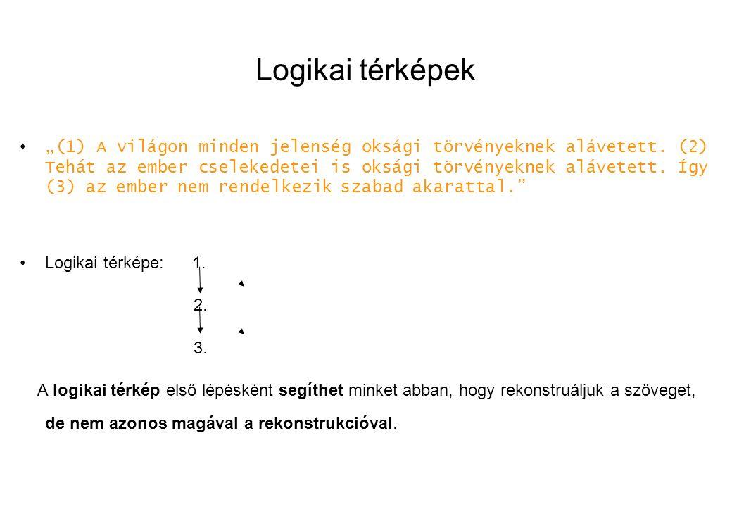 """Logikai térképek """"(1) A világon minden jelenség oksági törvényeknek alávetett. (2) Tehát az ember cselekedetei is oksági törvényeknek alávetett. Így ("""