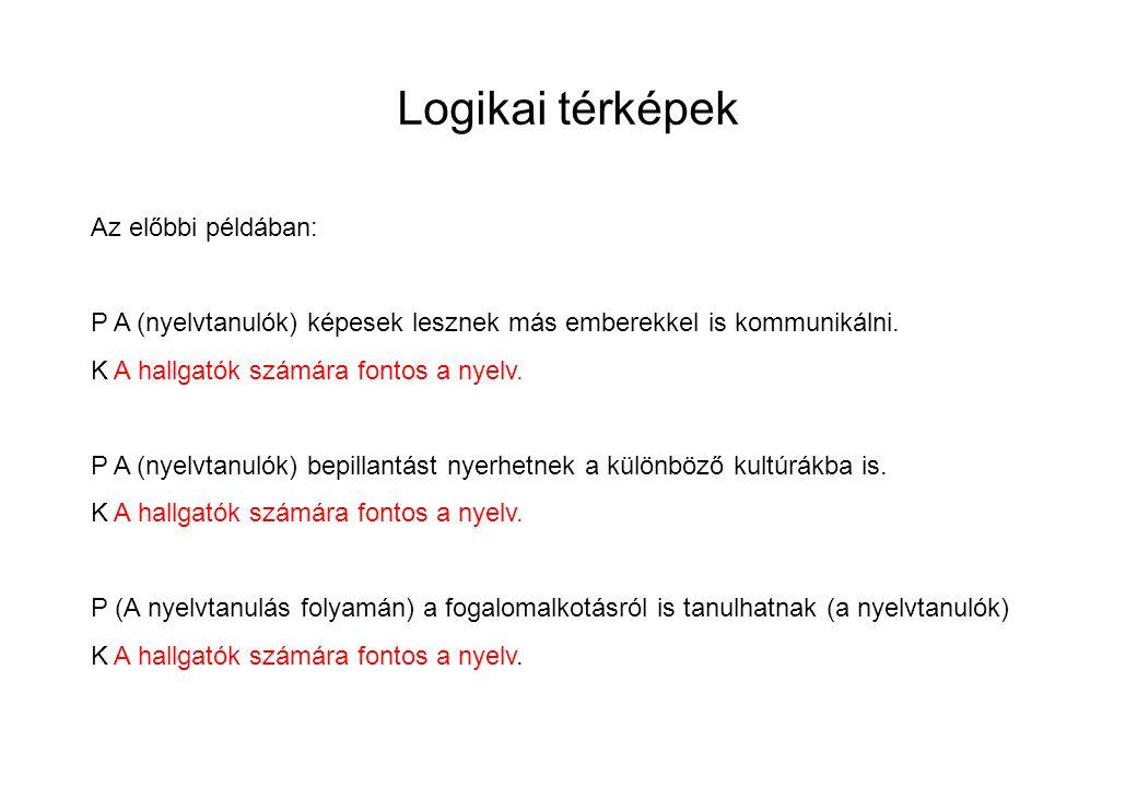 Logikai térképek Az előbbi példában: P A (nyelvtanulók) képesek lesznek más emberekkel is kommunikálni. K A hallgatók számára fontos a nyelv. P A (nye