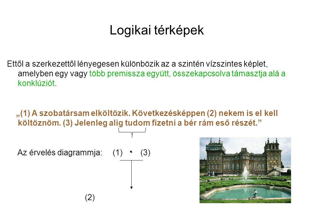 Logikai térképek Ettől a szerkezettől lényegesen különbözik az a szintén vízszintes képlet, amelyben egy vagy több premissza együtt, összekapcsolva támasztja alá a konklúziót.