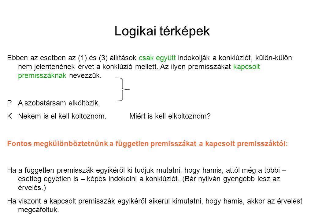 Logikai térképek Ebben az esetben az (1) és (3) állítások csak együtt indokolják a konklúziót, külön-külön nem jelentenének érvet a konklúzió mellett.