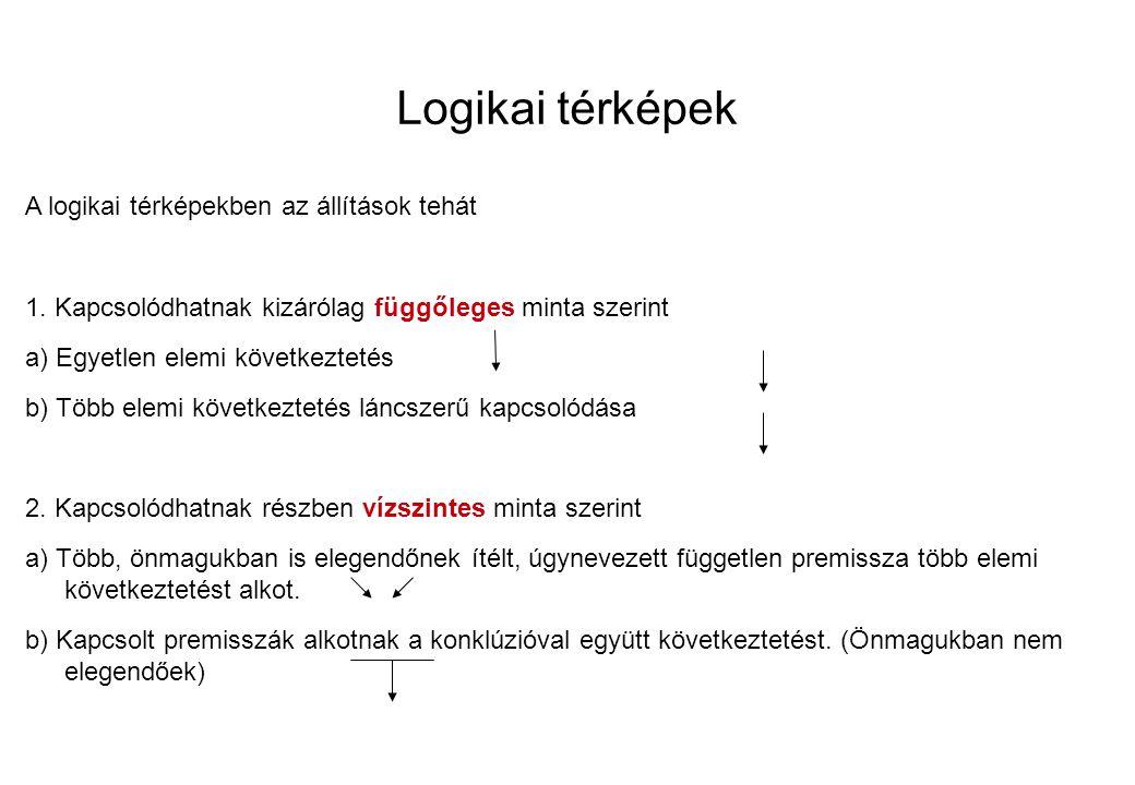 Logikai térképek A logikai térképekben az állítások tehát 1. Kapcsolódhatnak kizárólag függőleges minta szerint a) Egyetlen elemi következtetés b) Töb