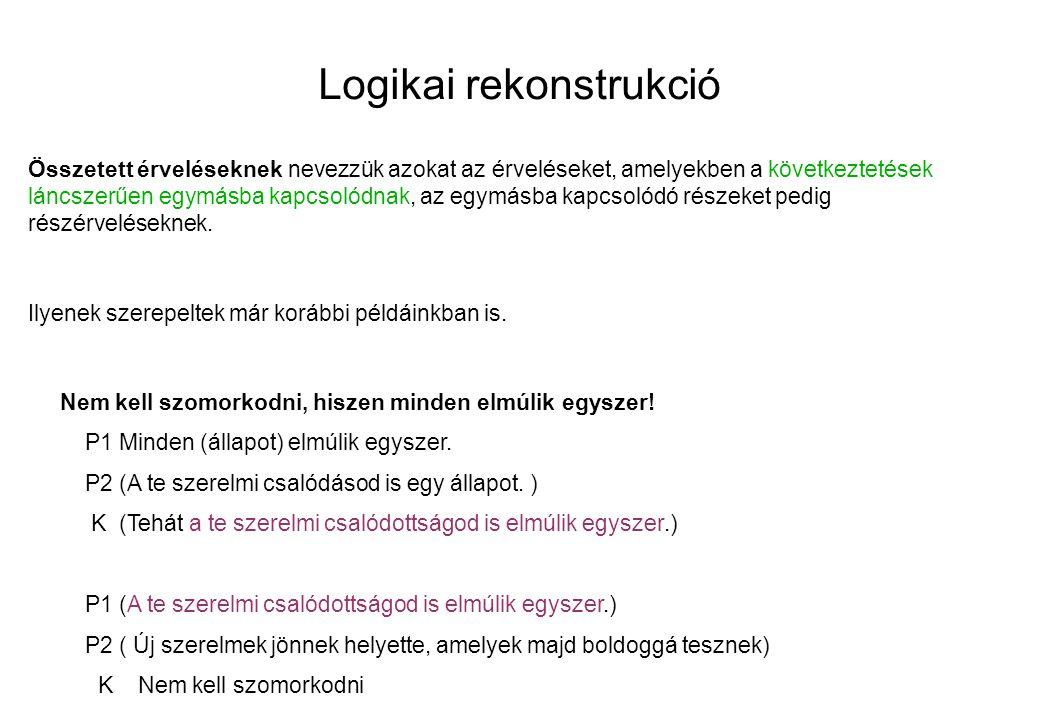 Logikai rekonstrukció Összetett érveléseknek nevezzük azokat az érveléseket, amelyekben a következtetések láncszerűen egymásba kapcsolódnak, az egymásba kapcsolódó részeket pedig részérveléseknek.