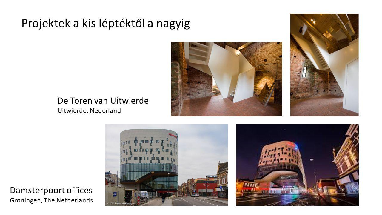 Exodus Building (Woongebouw Exodus) Zwolle, Nederland
