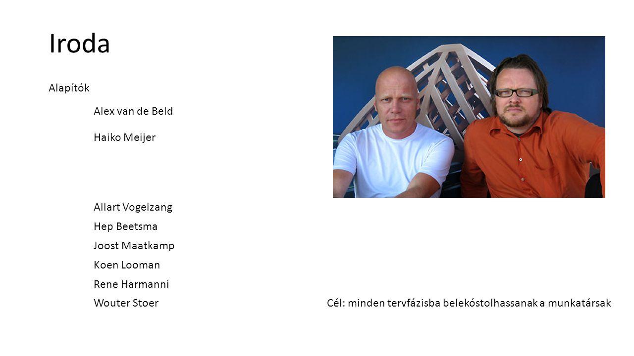 Iroda Alapítók Alex van de Beld Haiko Meijer Allart Vogelzang Hep Beetsma Joost Maatkamp Koen Looman Rene Harmanni Wouter StoerCél: minden tervfázisba belekóstolhassanak a munkatársak