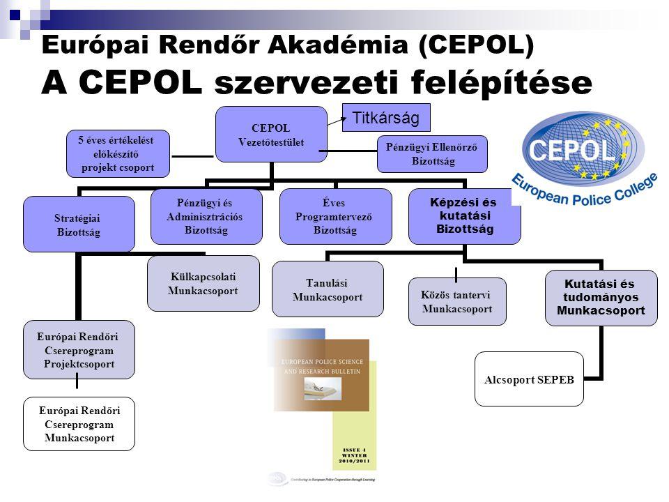 Európai Rendőr Akadémia (CEPOL) A CEPOL szervezeti felépítése CEPOL Vezetőtestület Stratégiai Bizottság Külkapcsolati Munkacsoport Európai Rendőri Csereprogram Munkacsoport Európai Rendőri Csereprogram Projektcsoport Pénzügyi és Adminisztrációs Bizottság Éves Programtervező Bizottság Képzési és kutatási Bizottság Tanulási Munkacsoport Kutatási és tudományos Munkacsoport Alcsoport SEPEB 5 éves értékelést előkészítő projekt csoport Pénzügyi Ellenőrző Bizottság Közös tantervi Munkacsoport Titkárság