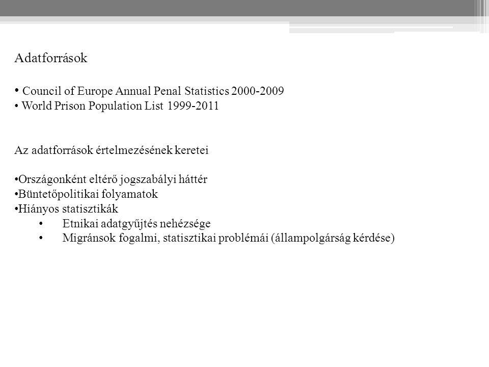Adatforrások Council of Europe Annual Penal Statistics 2000-2009 World Prison Population List 1999-2011 Az adatforrások értelmezésének keretei Országo