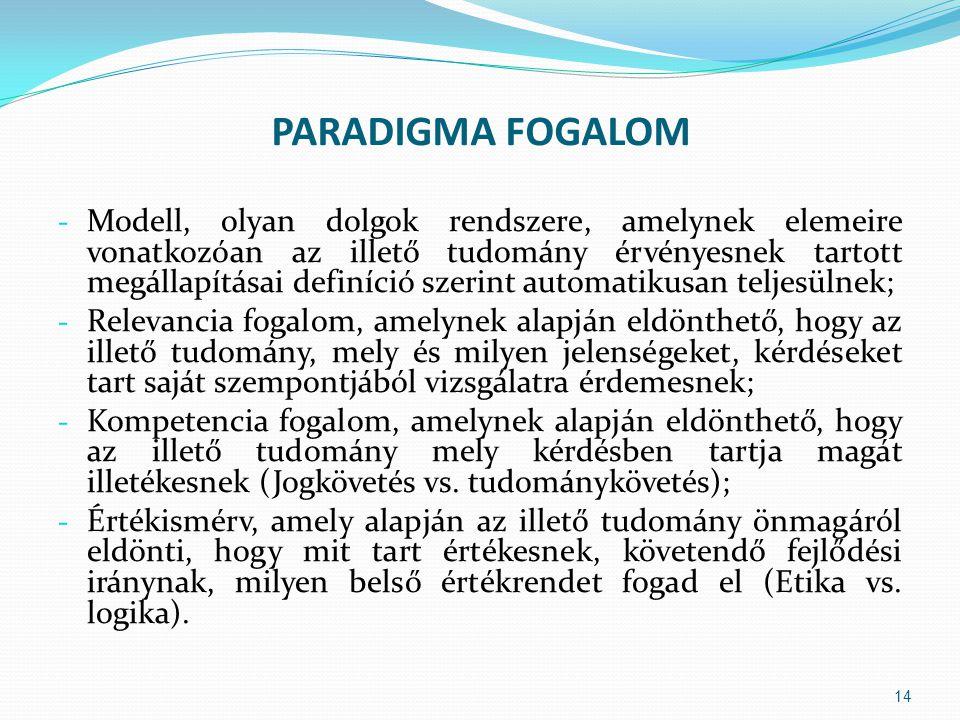 PARADIGMA FOGALOM - Modell, olyan dolgok rendszere, amelynek elemeire vonatkozóan az illető tudomány érvényesnek tartott megállapításai definíció szerint automatikusan teljesülnek; - Relevancia fogalom, amelynek alapján eldönthető, hogy az illető tudomány, mely és milyen jelenségeket, kérdéseket tart saját szempontjából vizsgálatra érdemesnek; - Kompetencia fogalom, amelynek alapján eldönthető, hogy az illető tudomány mely kérdésben tartja magát illetékesnek (Jogkövetés vs.
