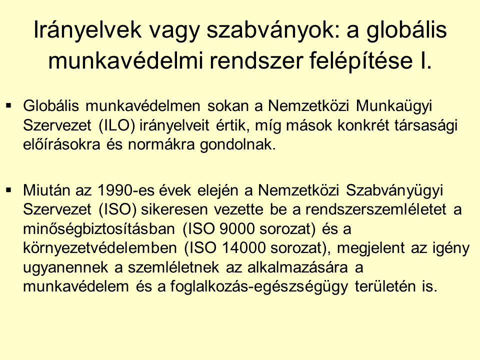 Irányelvek vagy szabványok: a globális munkavédelmi rendszer felépítése I.  Globális munkavédelmen sokan a Nemzetközi Munkaügyi Szervezet (ILO) irány