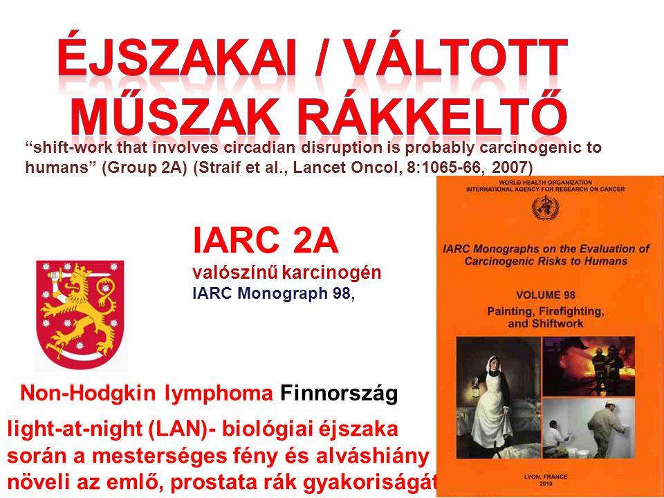 IARC 2A valószínű karcinogén IARC Monograph 98, Non-Hodgkin lymphoma Finnország light-at-night (LAN)- biológiai éjszaka során a mesterséges fény és alváshiány növeli az emlő, prostata rák gyakoriságát shift-work that involves circadian disruption is probably carcinogenic to humans (Group 2A) (Straif et al., Lancet Oncol, 8:1065-66, 2007)