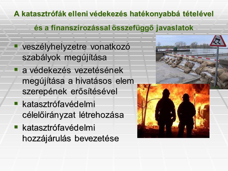 A katasztrófák elleni védekezés hatékonyabbá tételével és a finanszírozással összefüggő javaslatok  veszélyhelyzetre vonatkozó szabályok megújítása 