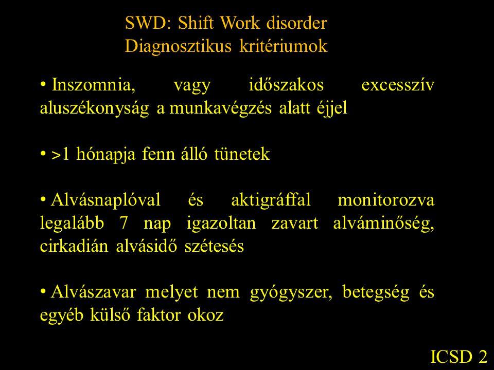 SWD: Shift Work disorder Diagnosztikus kritériumok Inszomnia, vagy időszakos excesszív aluszékonyság a munkavégzés alatt éjjel ˃ 1 hónapja fenn álló t