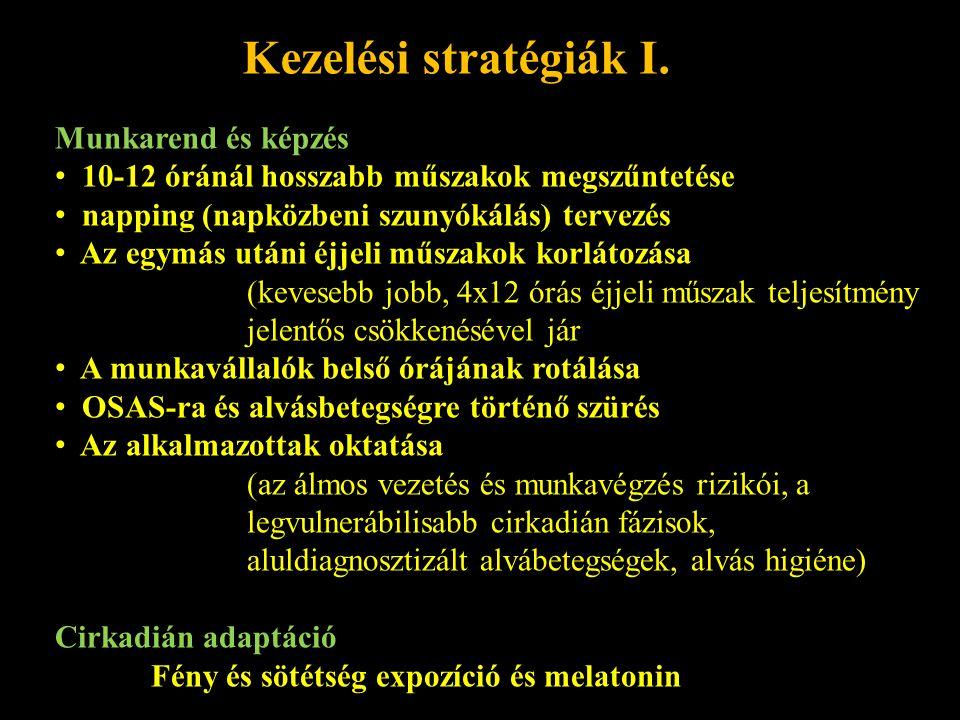Kezelési stratégiák I. Munkarend és képzés 10-12 óránál hosszabb műszakok megszűntetése napping (napközbeni szunyókálás) tervezés Az egymás utáni éjje
