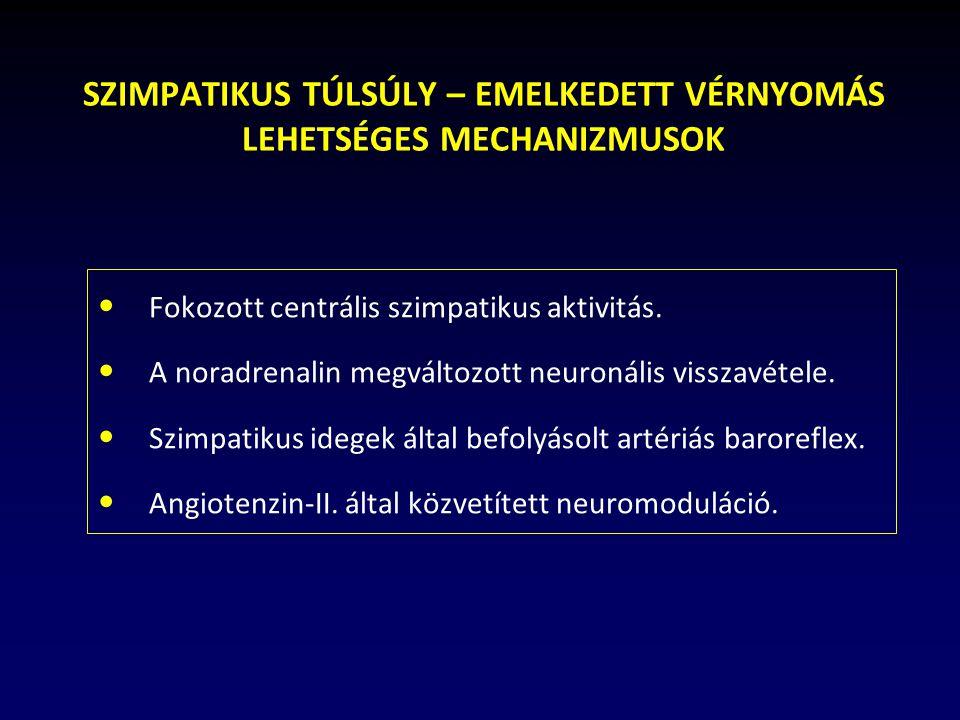 FOKOZOTT SZIMPATIKUS AKTIVITÁS Szív - szívfrekvencia fokozódik - perctérfogat nő Erek - vasoconstrictio - endothel sérülés RAAS A renin-angiotensin-aldosterone rendszer fokozott aktivitása, mely fokozott nátrium reabszorpciót eredményez.
