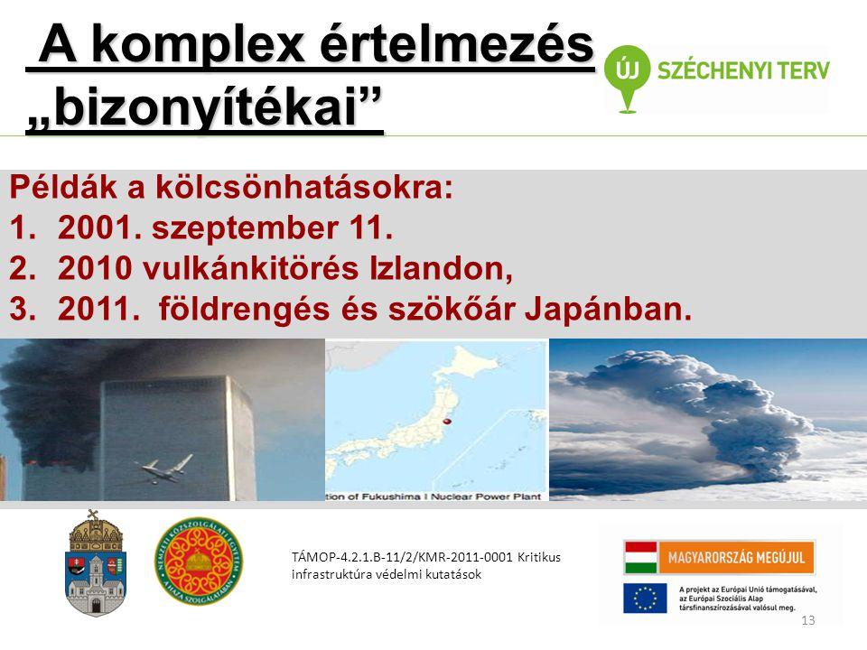 """A komplex értelmezés """"bizonyítékai"""" A komplex értelmezés """"bizonyítékai"""" Példák a kölcsönhatásokra: 1.2001. szeptember 11. 2.2010 vulkánkitörés Izlando"""