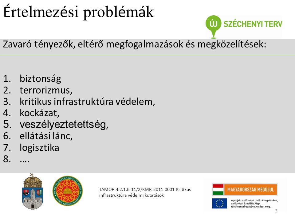 Zavaró tényezők, eltérő megfogalmazások és megközelítések: 1.biztonság 2.terrorizmus, 3.kritikus infrastruktúra védelem, 4.kockázat, 5.veszélyeztetett