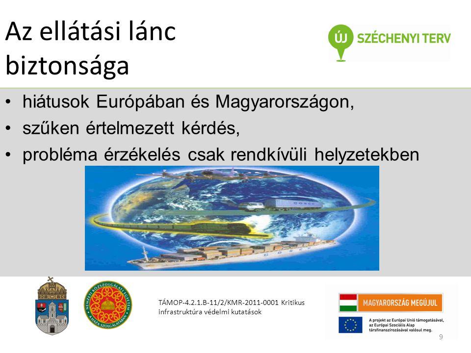 Az ellátási lánc biztonsága hiátusok Európában és Magyarországon, szűken értelmezett kérdés, probléma érzékelés csak rendkívüli helyzetekben TÁMOP-4.2