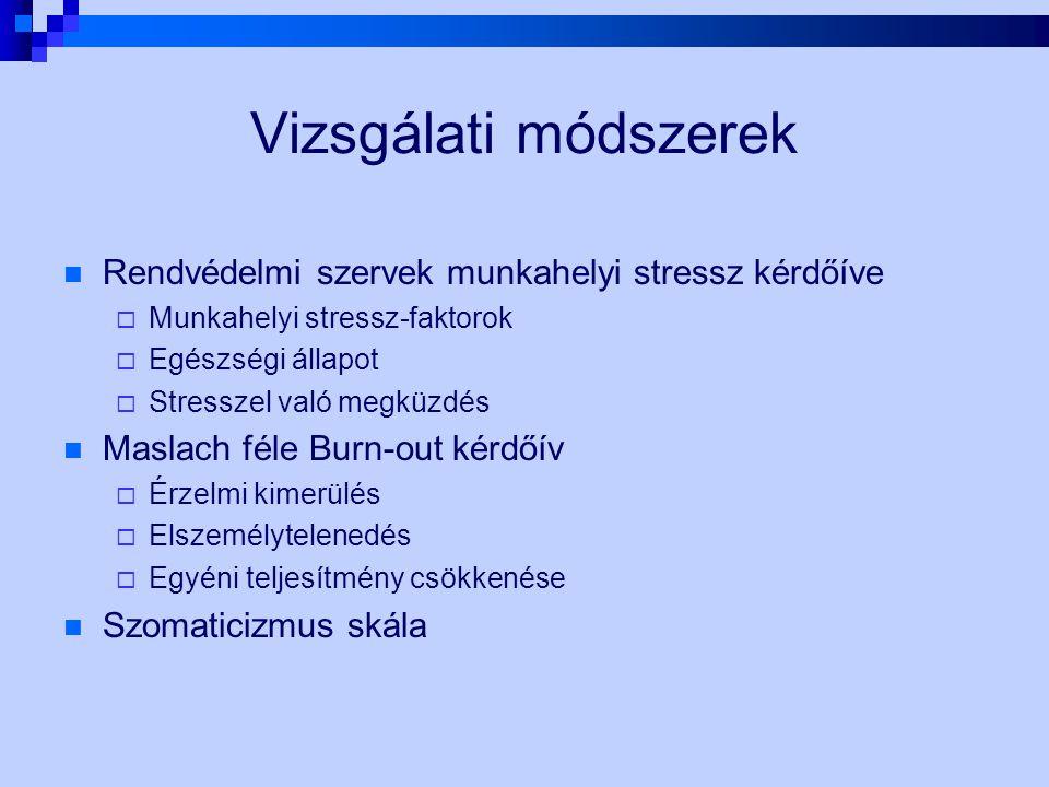 Vizsgálati módszerek Rendvédelmi szervek munkahelyi stressz kérdőíve  Munkahelyi stressz-faktorok  Egészségi állapot  Stresszel való megküzdés Masl