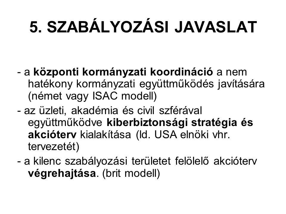5. SZABÁLYOZÁSI JAVASLAT - a központi kormányzati koordináció a nem hatékony kormányzati együttműködés javítására (német vagy ISAC modell) - az üzleti