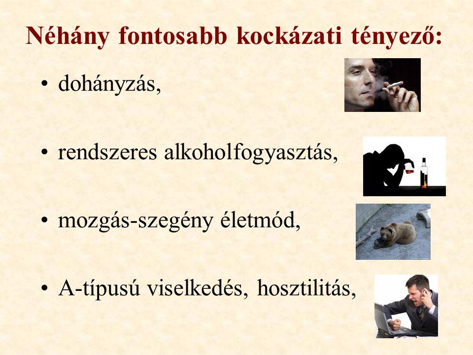 Néhány fontosabb kockázati tényező: dohányzás, rendszeres alkoholfogyasztás, mozgás-szegény életmód, A-típusú viselkedés, hosztilitás,