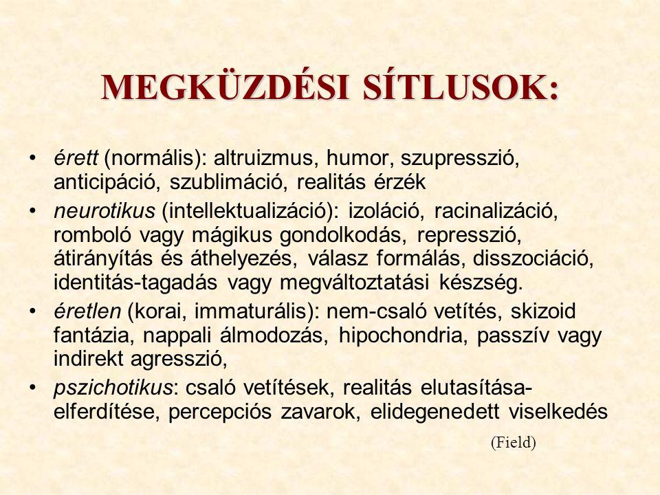 MEGKÜZDÉSI SÍTLUSOK: érett (normális): altruizmus, humor, szupresszió, anticipáció, szublimáció, realitás érzék neurotikus (intellektualizáció): izolá