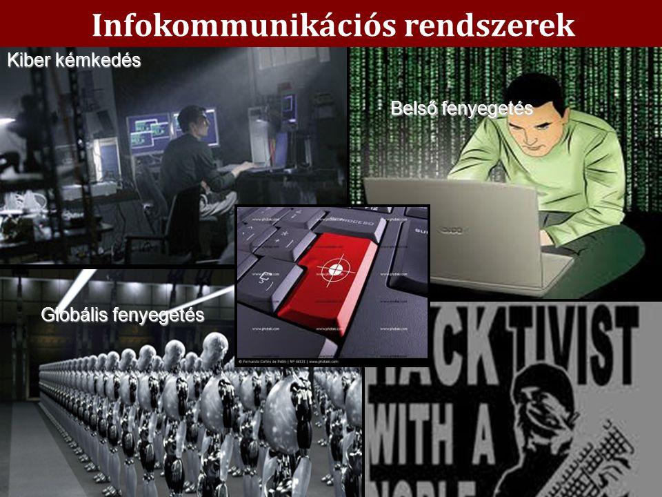 -12- Belső fenyegetés Globális fenyegetés Kiber kémkedés Infokommunikációs rendszerek