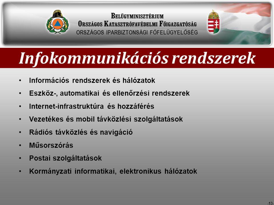 -13- Infokommunikációs rendszerek ORSZÁGOS IPARBIZTONSÁGI FŐFELÜGYELŐSÉG Információs rendszerek és hálózatok Eszköz-, automatikai és ellenőrzési rends