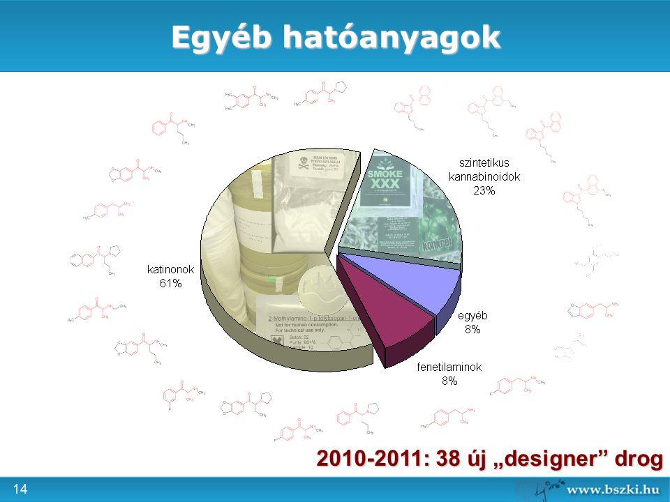 """14 Egyéb hatóanyagok 2010-2011: 38 új """"designer"""" drog"""