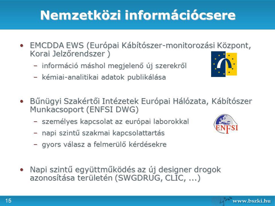 15 Nemzetközi információcsere EMCDDA EWS (Európai Kábítószer-monitorozási Központ, Korai Jelzőrendszer )EMCDDA EWS (Európai Kábítószer-monitorozási Kö