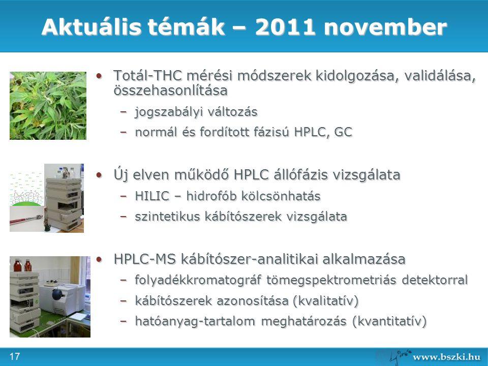17 Aktuális témák – 2011 november Totál-THC mérési módszerek kidolgozása, validálása, összehasonlításaTotál-THC mérési módszerek kidolgozása, validálá