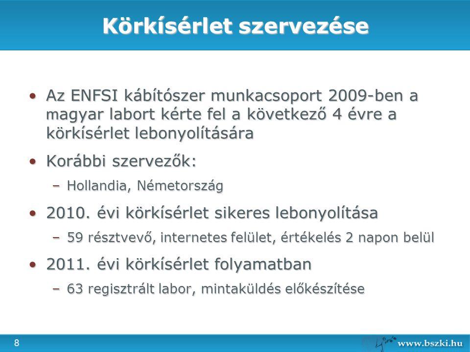 8 Körkísérlet szervezése Az ENFSI kábítószer munkacsoport 2009-ben a m agyar labort kérte fel a következő 4 évre a körkísérlet lebonyolításáraAz ENFSI