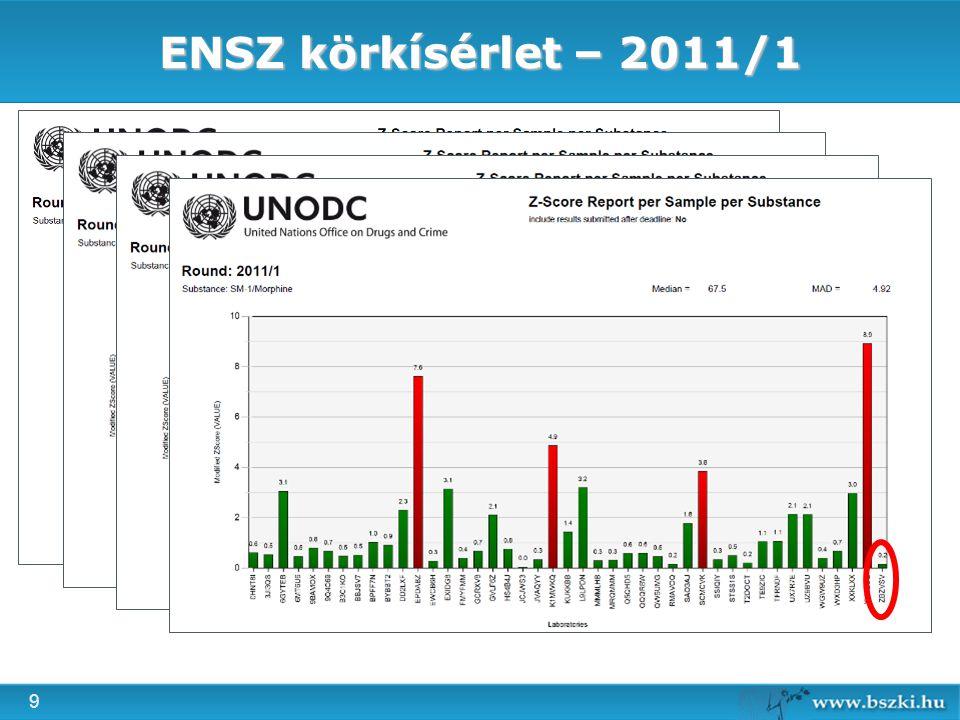 9 ENSZ körkísérlet – 2011/1