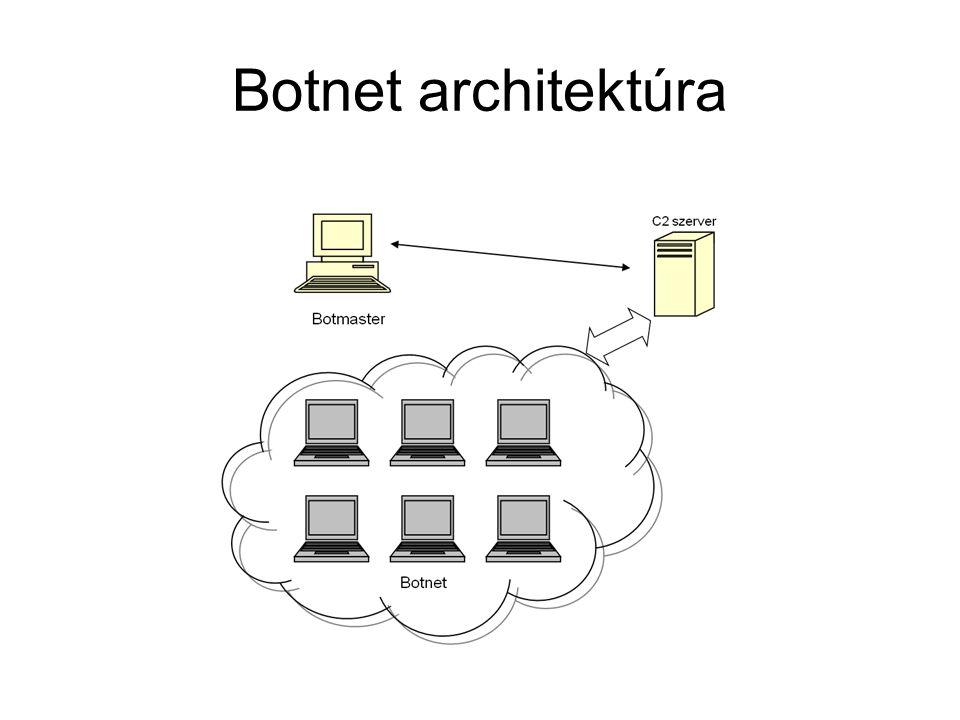 Botnet architektúra