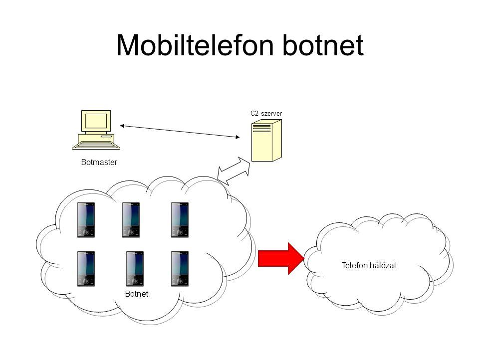 Mobiltelefon botnet C2 szerver Botnet Botmaster Telefon hálózat