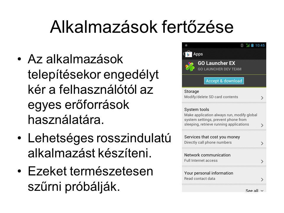 Alkalmazások fertőzése Az alkalmazások telepítésekor engedélyt kér a felhasználótól az egyes erőforrások használatára.