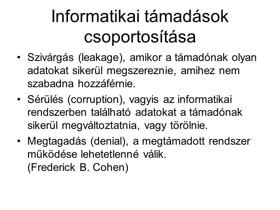 Informatikai támadások csoportosítása Szivárgás (leakage), amikor a támadónak olyan adatokat sikerül megszereznie, amihez nem szabadna hozzáférnie.