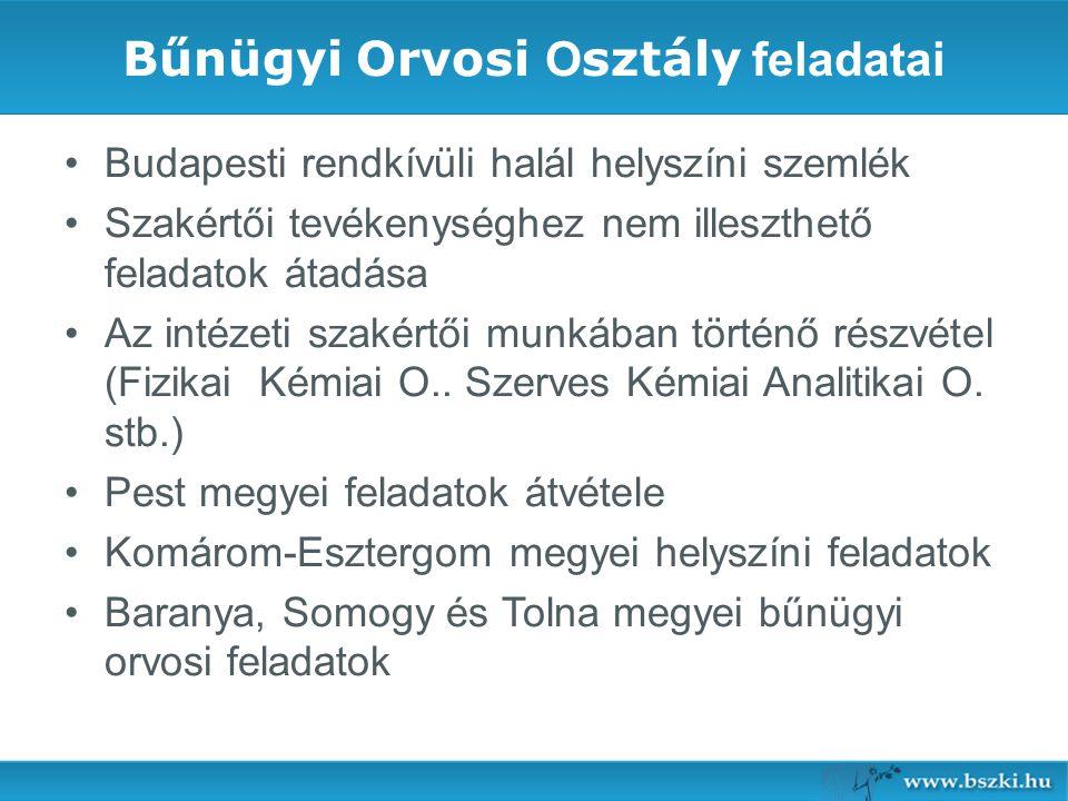 Bűnügyi Orvosi O sztály feladatai Budapesti rendkívüli halál helyszíni szemlék Szakértői tevékenységhez nem illeszthető feladatok átadása Az intézeti