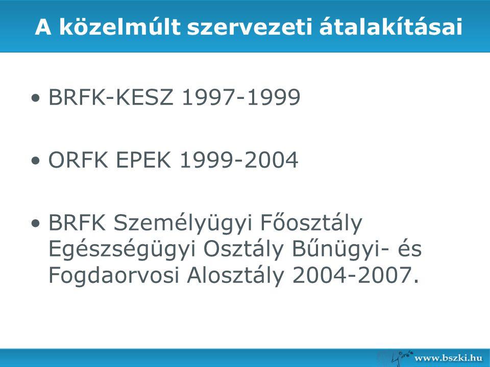 A közelmúlt szervezeti átalakításai BRFK-KESZ 1997-1999 ORFK EPEK 1999-2004 BRFK Személyügyi Főosztály Egészségügyi Osztály Bűnügyi- és Fogdaorvosi Al