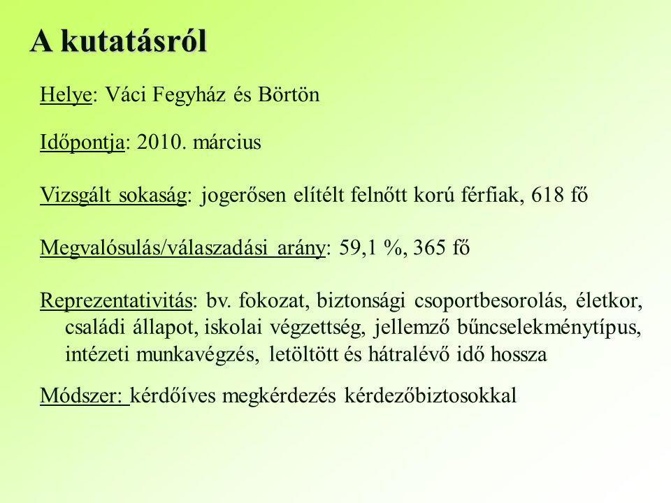 A kutatásról Helye: Váci Fegyház és Börtön Időpontja: 2010.
