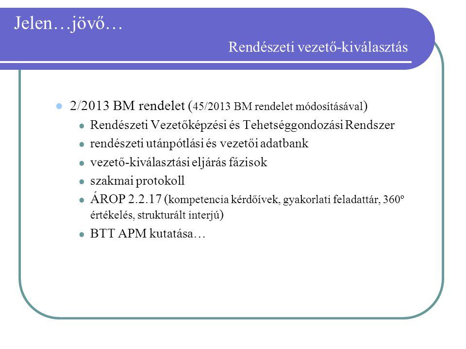 Jelen…jövő… Rendészeti vezető-kiválasztás 2/2013 BM rendelet ( 45/2013 BM rendelet módosításával ) Rendészeti Vezetőképzési és Tehetséggondozási Rends