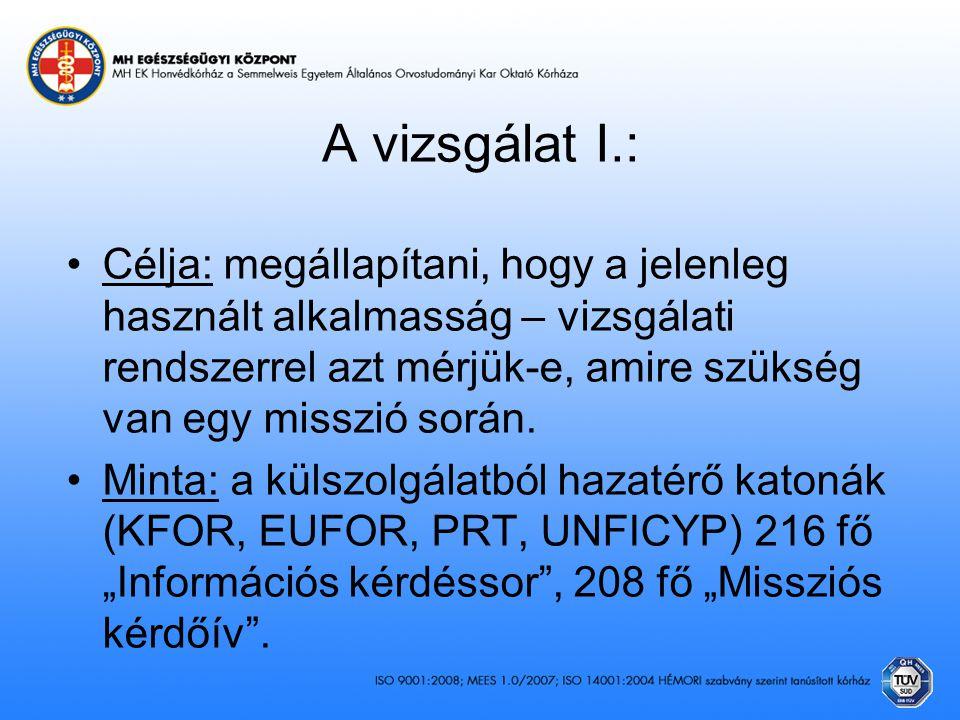 A vizsgálat I.: Célja: megállapítani, hogy a jelenleg használt alkalmasság – vizsgálati rendszerrel azt mérjük-e, amire szükség van egy misszió során.