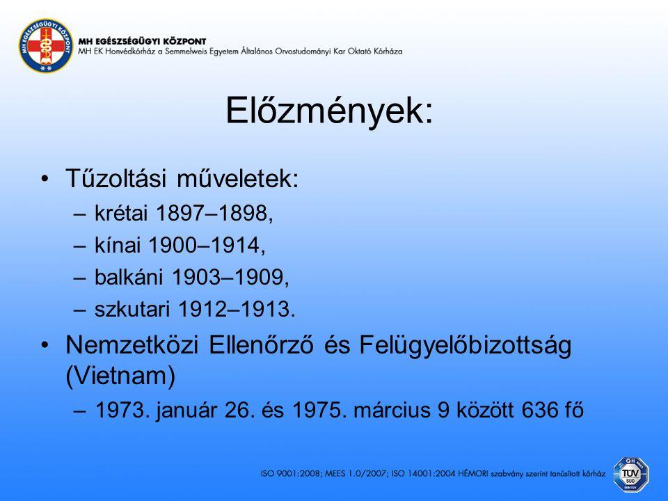 Előzmények: Tűzoltási műveletek: –krétai 1897–1898, –kínai 1900–1914, –balkáni 1903–1909, –szkutari 1912–1913. Nemzetközi Ellenőrző és Felügyelőbizott