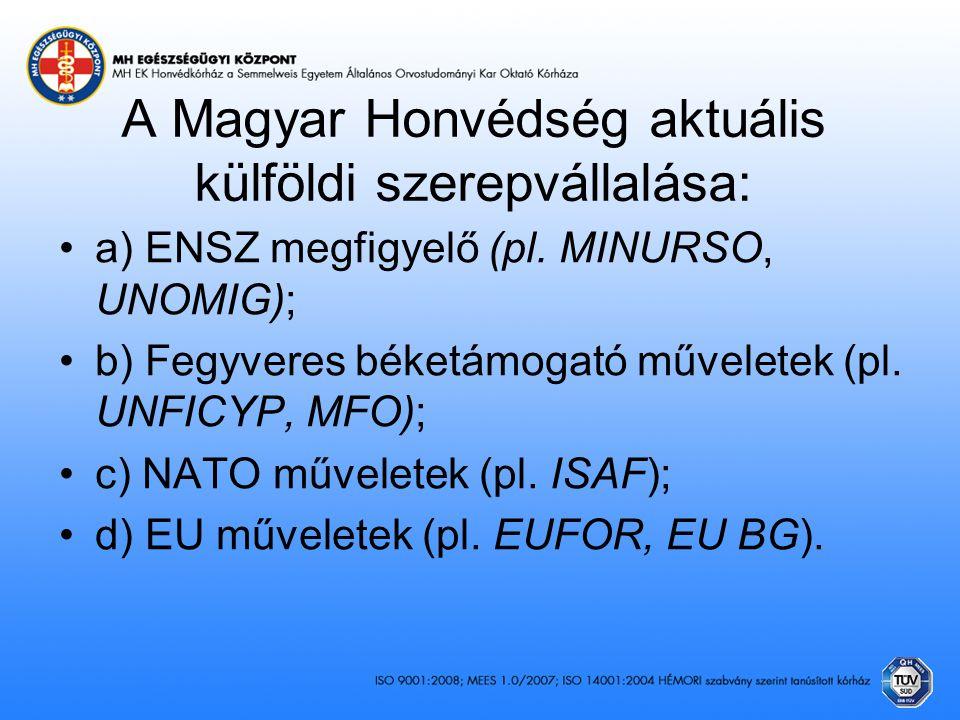 A Magyar Honvédség aktuális külföldi szerepvállalása: a) ENSZ megfigyelő (pl. MINURSO, UNOMIG); b) Fegyveres béketámogató műveletek (pl. UNFICYP, MFO)