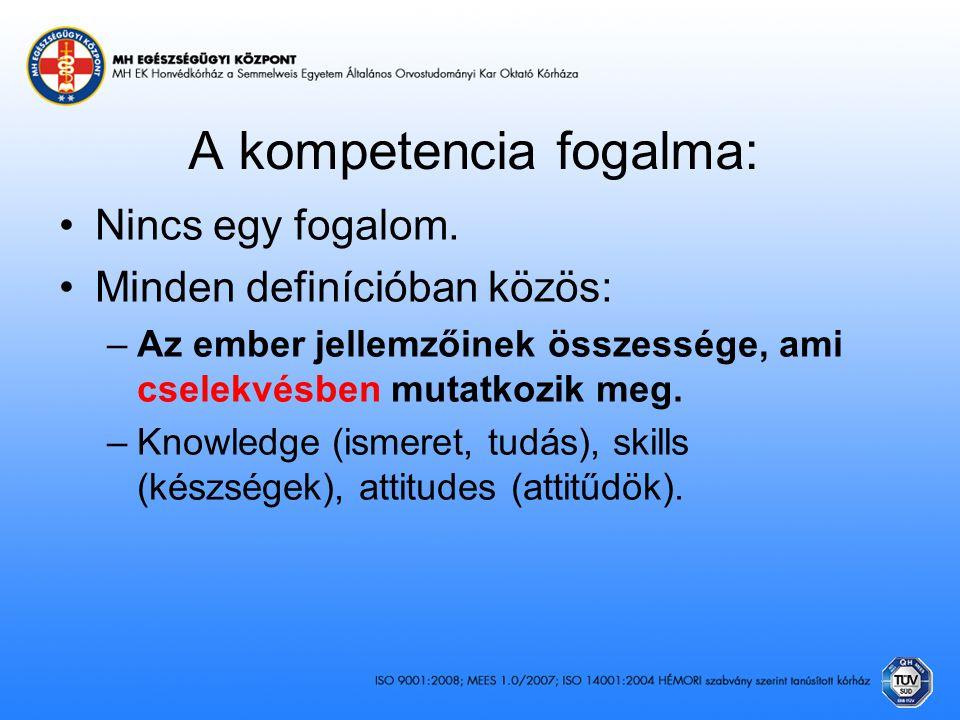 A kompetencia fogalma: Nincs egy fogalom. Minden definícióban közös: –Az ember jellemzőinek összessége, ami cselekvésben mutatkozik meg. –Knowledge (i